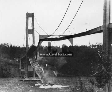 فاجعه فروریختگی پل Tacoma Narrows