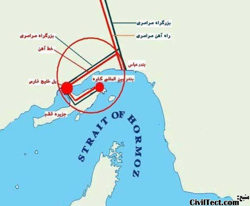 پروژه پل خلیج فارس – اتصال جزیره قشم به سرزمین اصلی