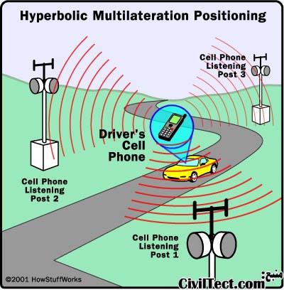 اتوبانهای هوشمند - ردیابی وسایل نقلیه با سیگنال موبایل