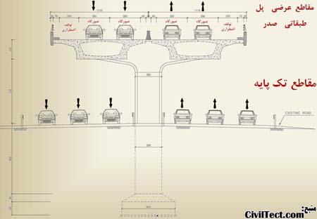 پروژه افزایش ظرفیت ترافیکی طبقاتی بزرگراه  شهید صدر
