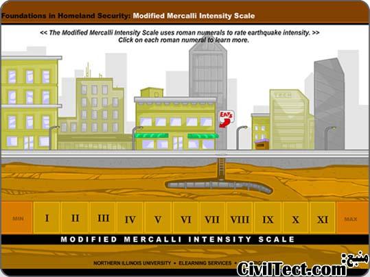 فلش شبیه سازی زلزله با مقیاس مرکالی