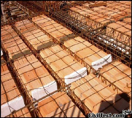 پر کردن سوراخهای بلوکها برای جلوگیری از نفوذ بتن به داخل آنها