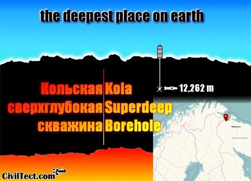 چاه کولا در روسیه