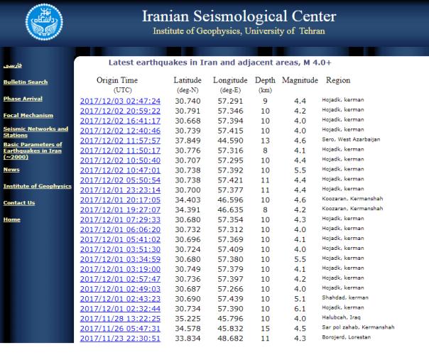 زمین لرزه های چند روز اخیر ایران